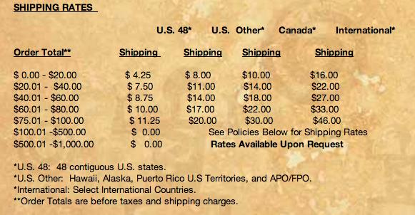 primal pit shipping